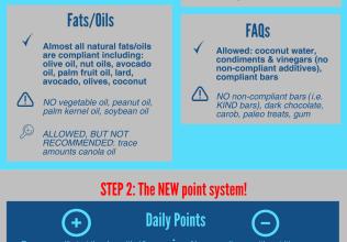 CrossFit Nutrition Challenge
